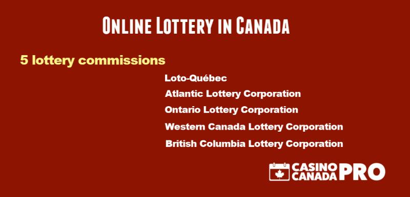 Alberta Lottery Online